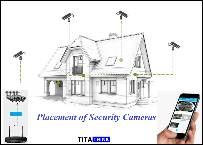 Placement of Security Cameras